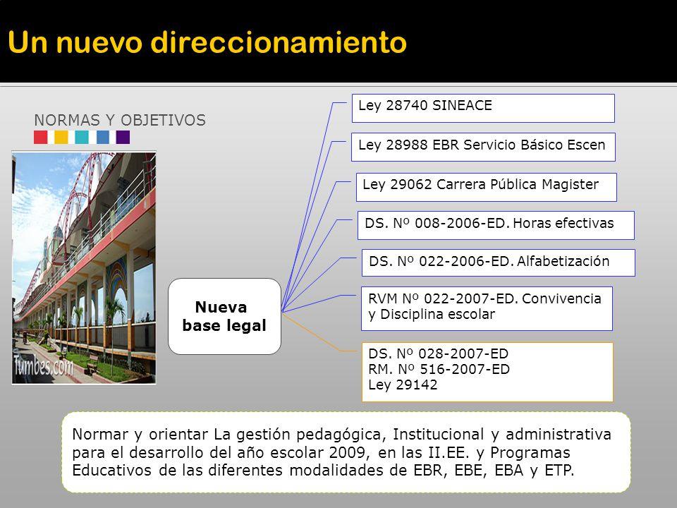 Ley 28988 EBR Servicio Básico Escen Nueva base legal Ley 29062 Carrera Pública Magister DS. Nº 008-2006-ED. Horas efectivas DS. Nº 022-2006-ED. Alfabe