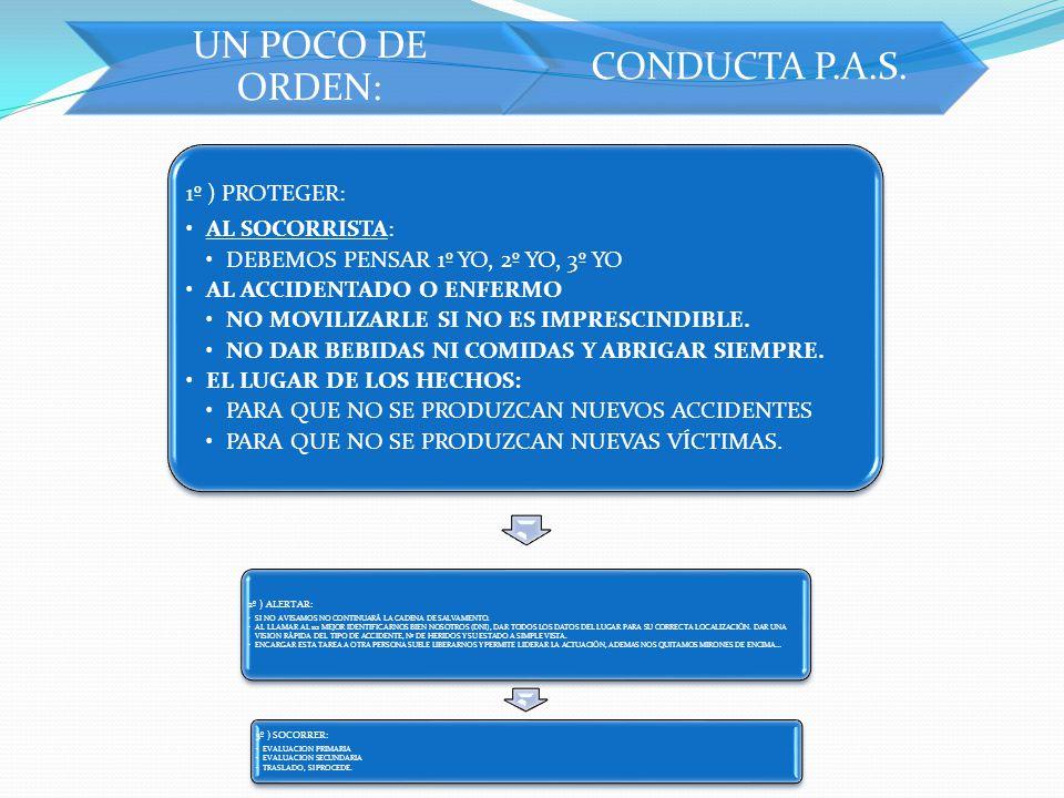 1º ) PROTEGER: AL SOCORRISTA: DEBEMOS PENSAR 1º YO, 2º YO, 3º YO AL ACCIDENTADO O ENFERMO NO MOVILIZARLE SI NO ES IMPRESCINDIBLE. NO DAR BEBIDAS NI CO