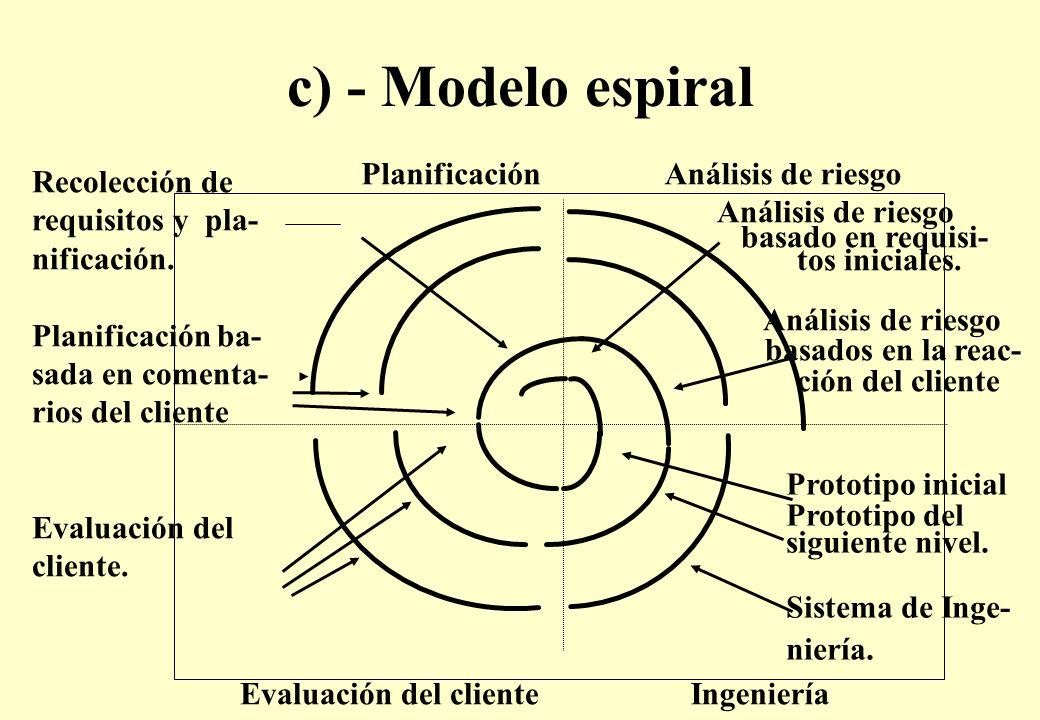 c) - Modelo espiral PlanificaciónAnálisis de riesgo Evaluación del clienteIngeniería Recolección de requisitos y pla- nificación.