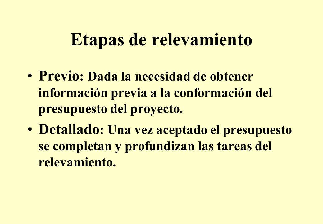 Etapas de relevamiento Previo : Dada la necesidad de obtener información previa a la conformación del presupuesto del proyecto.