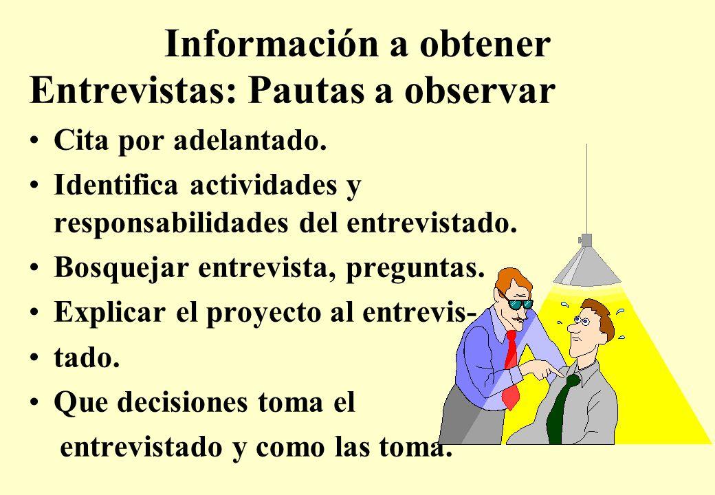 Información a obtener Entrevistas: Pautas a observar Cita por adelantado.