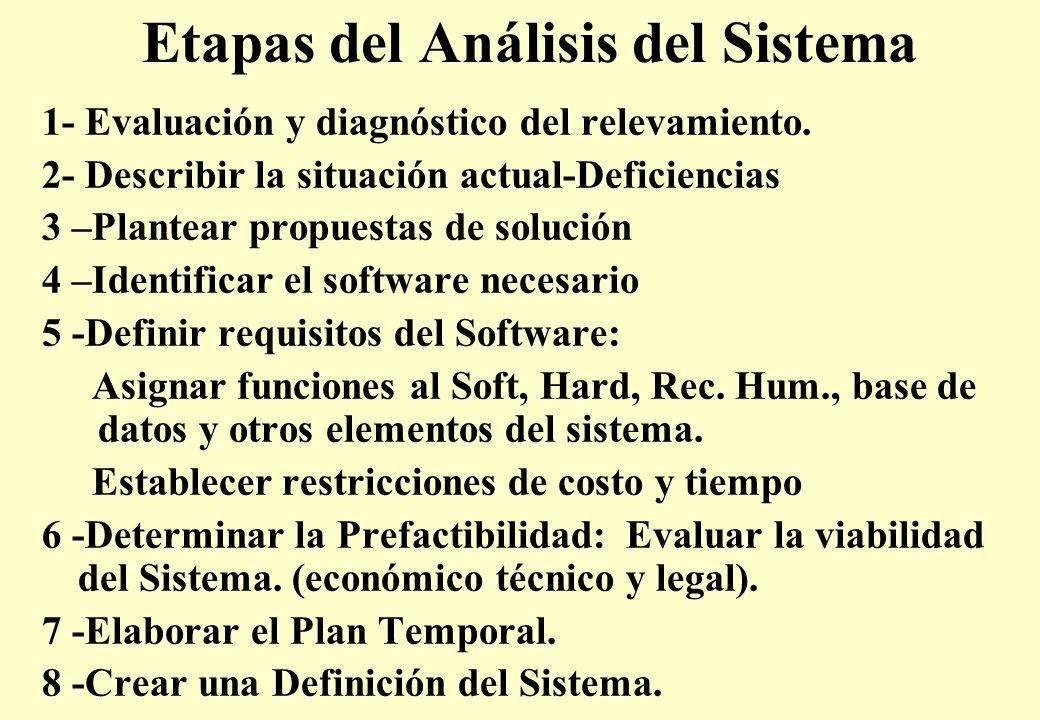 Etapas del Análisis del Sistema 1- Evaluación y diagnóstico del relevamiento.
