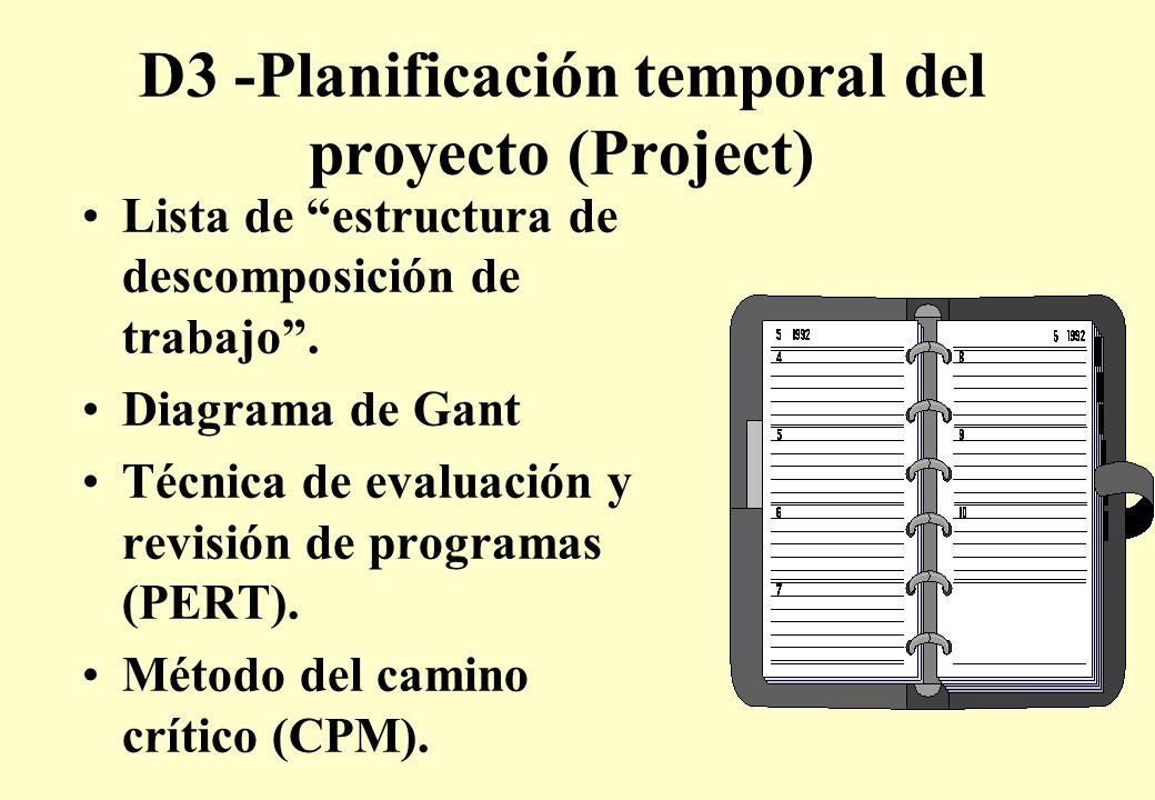 D3 -Planificación temporal del proyecto (Project) Lista de estructura de descomposición de trabajo.