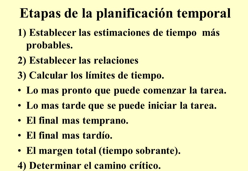 Etapas de la planificación temporal 1) Establecer las estimaciones de tiempo más probables.