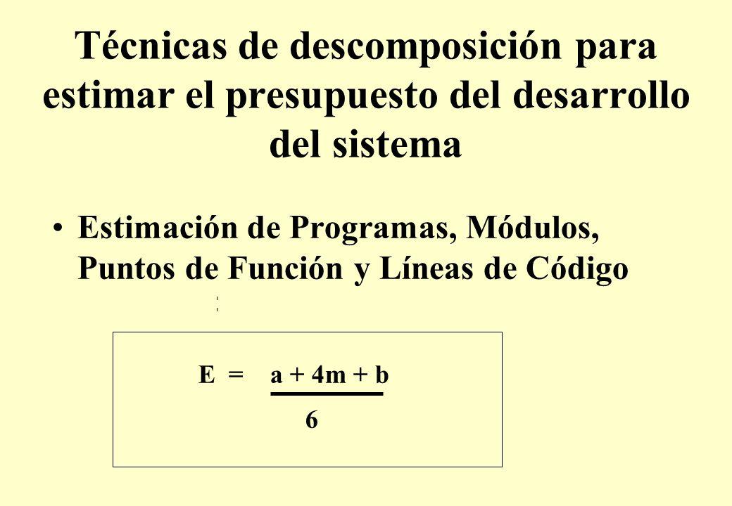 Técnicas de descomposición para estimar el presupuesto del desarrollo del sistema Estimación de Programas, Módulos, Puntos de Función y Líneas de Código E = a + 4m + b 6