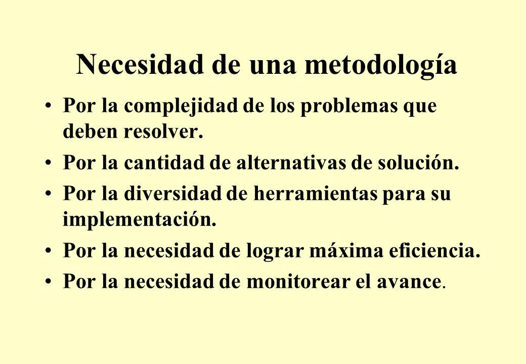 Necesidad de una metodología Por la complejidad de los problemas que deben resolver.