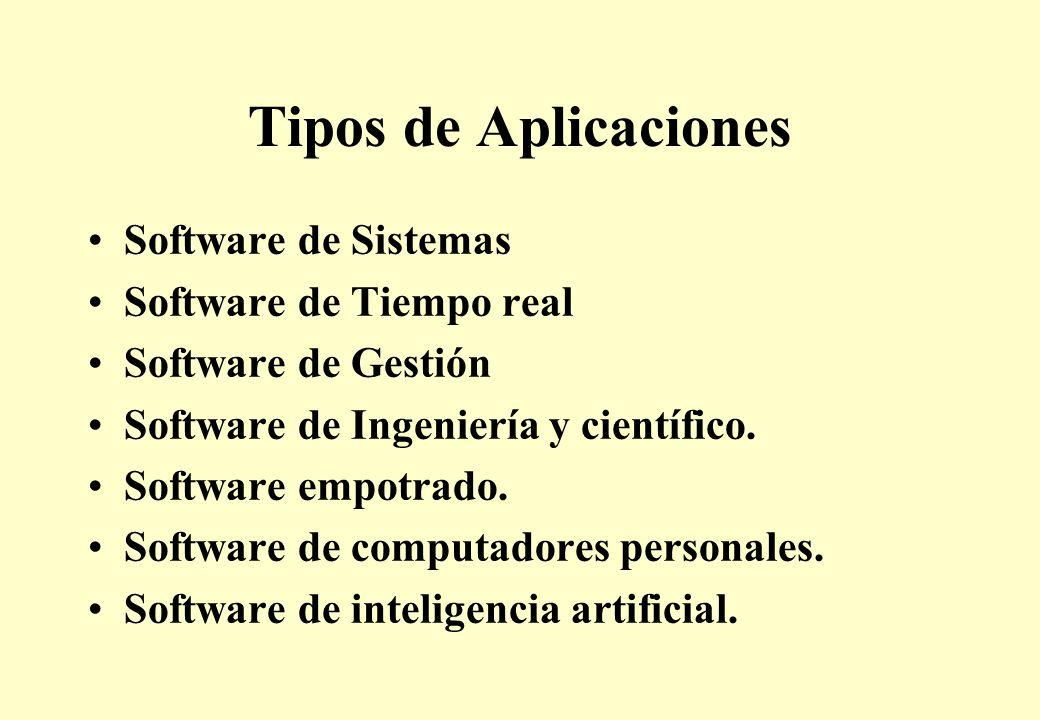 D2 - Definir requisitos del software Identificar requisitos del usuario Identificar requisitos de rendimiento Identificar requisitos de interfaz Preparar especificaciones de requisitos del software