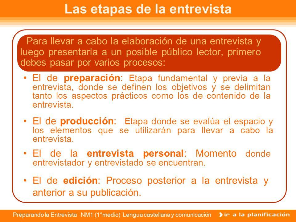 Preparando la Entrevista NM1 (1°medio) Lengua castellana y comunicación ÍNDICE Etapas de la entrevista Preparando la entrevista El entrevistado Invest