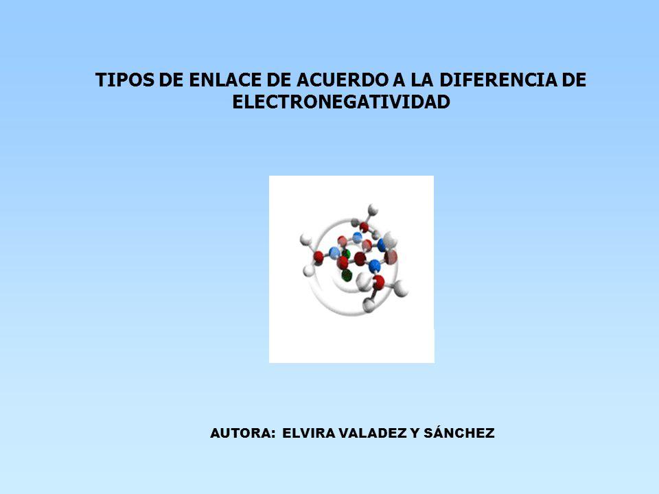 Diferencia de electronegatividad : 0.1 0.2 0.3 0.4 0.5 0.6 0.7 0.8................2.5 2.6. 2.7 2.8.2.9 3.0 3.1 3.2 Carácter iónico porcentual %: 0.5 1