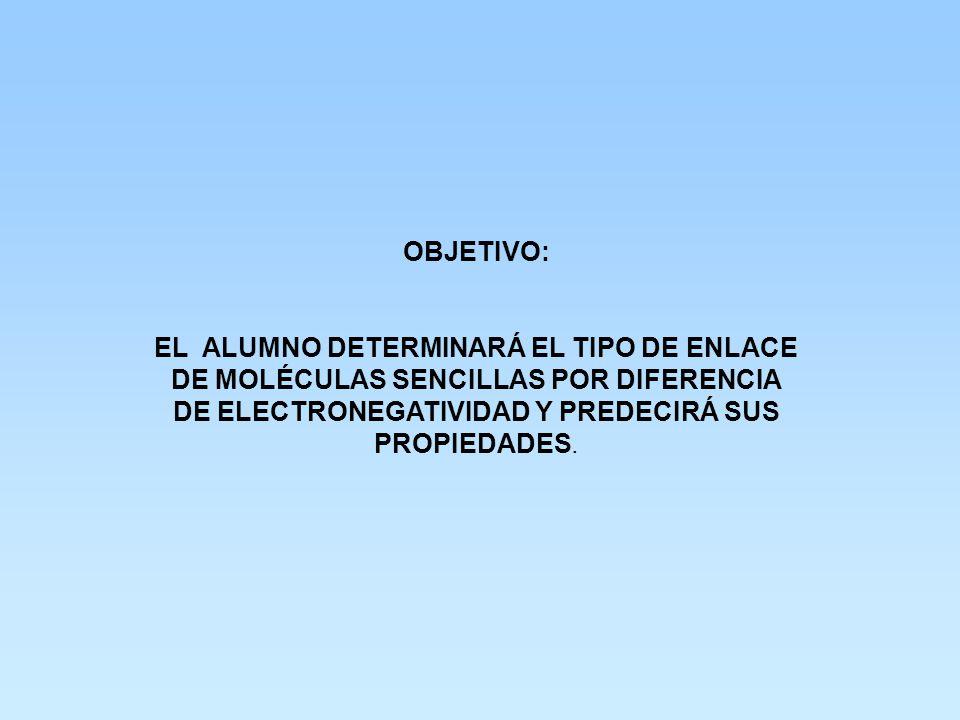 TIPOS DE ENLACE DE ACUERDO A LA DIFERENCIA DE ELECTRONEGATIVIDAD AUTORA: ELVIRA VALADEZ Y SÁNCHEZ