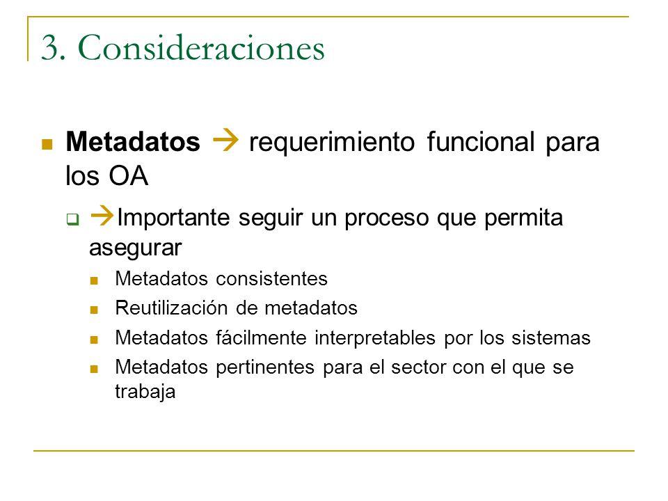 Metadatos requerimiento funcional para los OA Importante seguir un proceso que permita asegurar Metadatos consistentes Reutilización de metadatos Meta