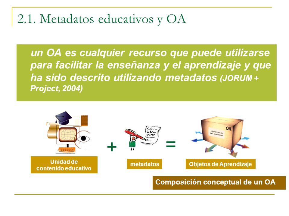 2.1. Metadatos educativos y OA un OA es cualquier recurso que puede utilizarse para facilitar la enseñanza y el aprendizaje y que ha sido descrito uti