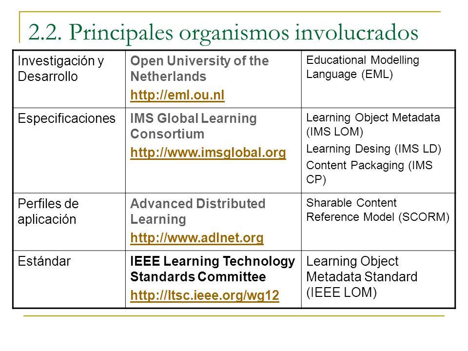 Investigación y Desarrollo Open University of the Netherlands http://eml.ou.nl Educational Modelling Language (EML) EspecificacionesIMS Global Learnin