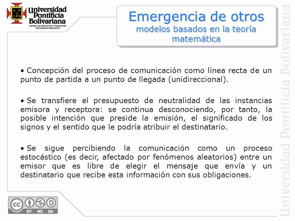 Emergencia de otros modelos basados en la teoría matemática Concepción del proceso de comunicación como línea recta de un punto de partida a un punto