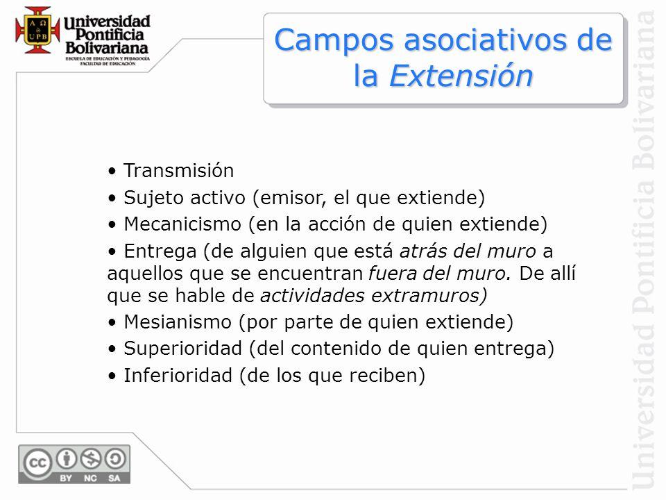 Campos asociativos de la Extensión Transmisión Sujeto activo (emisor, el que extiende) Mecanicismo (en la acción de quien extiende) Entrega (de alguie