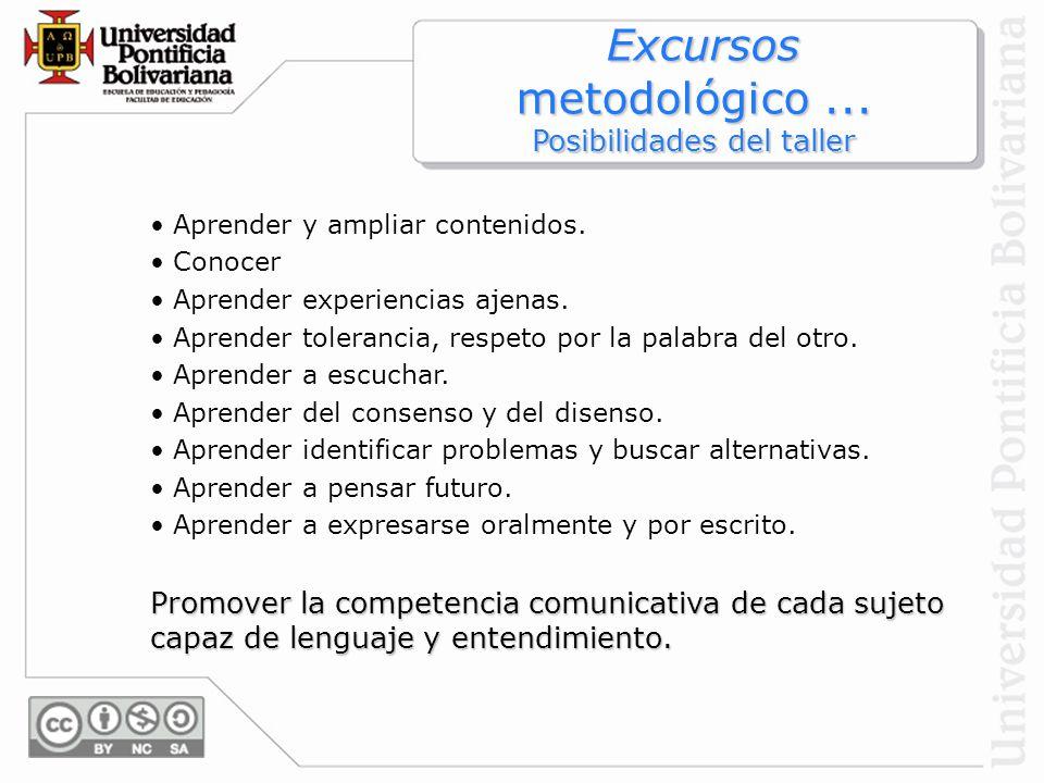 Excursos metodológico... Posibilidades del taller Excursos metodológico... Posibilidades del taller Aprender y ampliar contenidos. Conocer Aprender ex