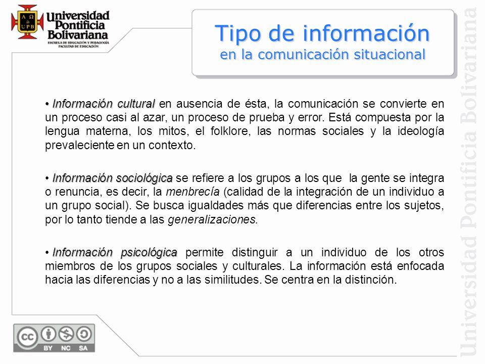 Información cultural Información cultural en ausencia de ésta, la comunicación se convierte en un proceso casi al azar, un proceso de prueba y error.