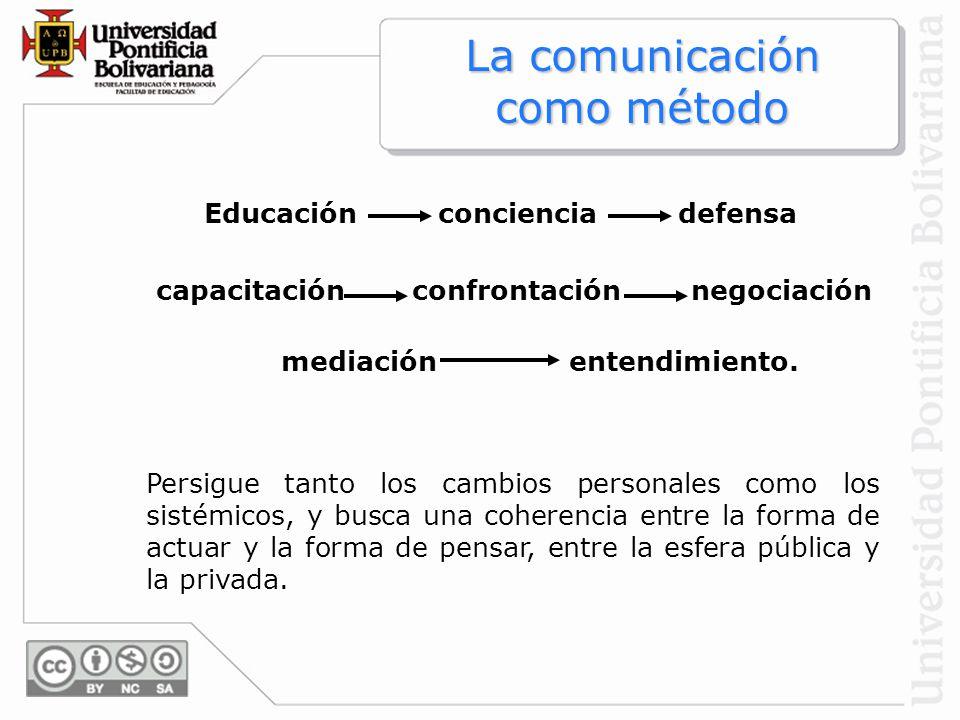 Educación conciencia defensa capacitación confrontación negociación mediación entendimiento. Persigue tanto los cambios personales como los sistémicos