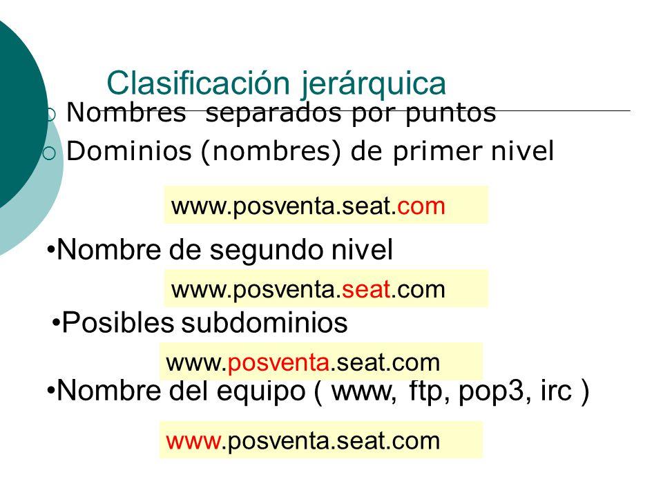 Clasificación jerárquica Nombres separados por puntos Dominios (nombres) de primer nivel www.posventa.seat.com Nombre de segundo nivel Posibles subdom