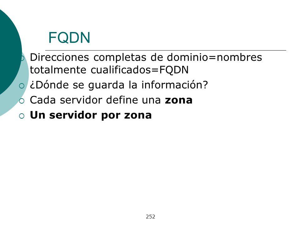 252 FQDN Direcciones completas de dominio=nombres totalmente cualificados=FQDN ¿Dónde se guarda la información? Cada servidor define una zona Un servi
