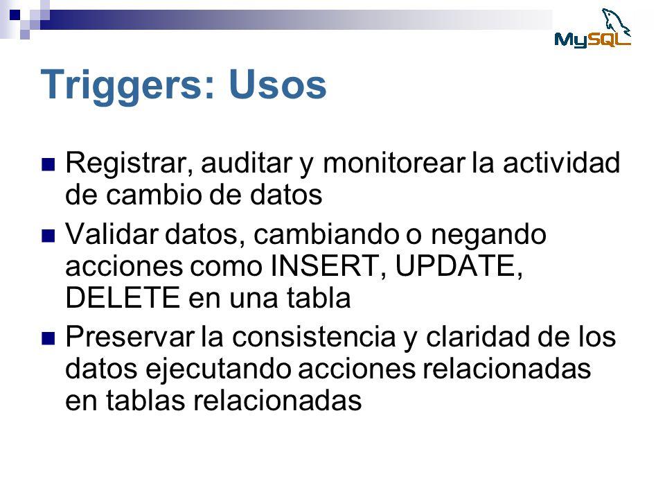 Triggers: Usos Registrar, auditar y monitorear la actividad de cambio de datos Validar datos, cambiando o negando acciones como INSERT, UPDATE, DELETE