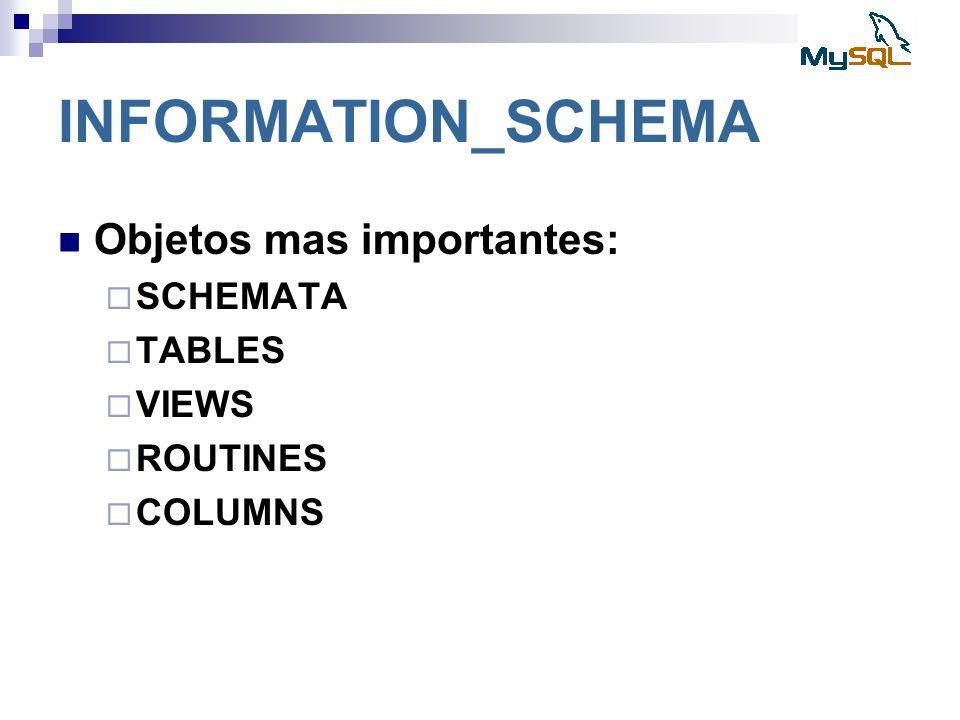 INFORMATION_SCHEMA Objetos mas importantes: SCHEMATA TABLES VIEWS ROUTINES COLUMNS