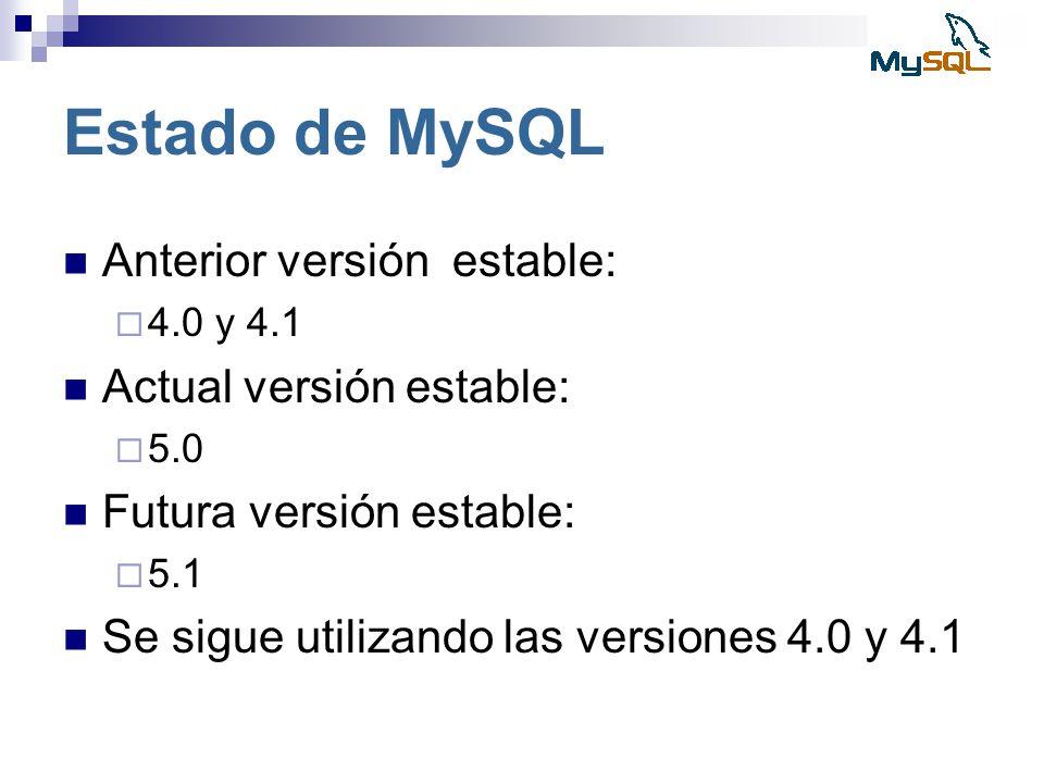 Estado de MySQL Anterior versión estable: 4.0 y 4.1 Actual versión estable: 5.0 Futura versión estable: 5.1 Se sigue utilizando las versiones 4.0 y 4.