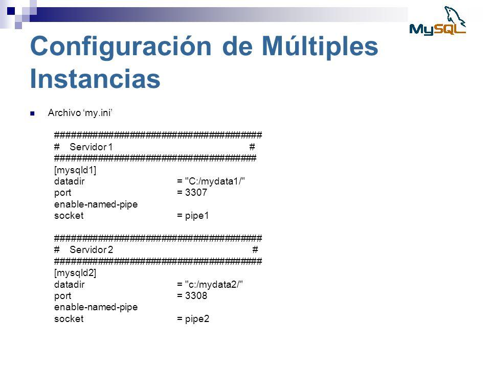 Configuración de Múltiples Instancias Archivo my.ini ####################################### #Servidor 1 # ###################################### [mys