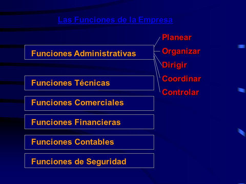Concepto de Administración Administrar según Fayol es: planear,organizar, dirigir, coordinar y controlar. Planear: Visualizar el futuro y trazar el pr