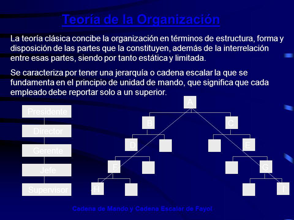 Diferencia entre Organización y Administración. Para Fayol: Administración es un todo del cual la orgnización es una de las partes. Organización: Se r
