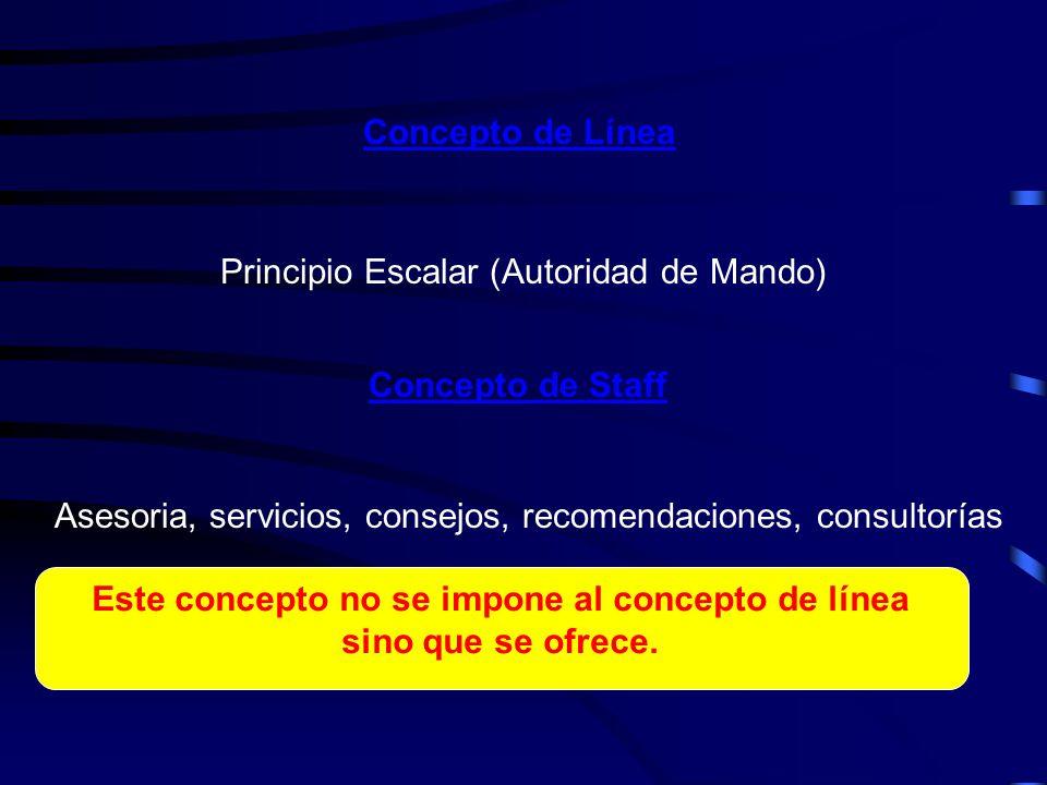 División del trabajo y especialización Verticalmente 1.