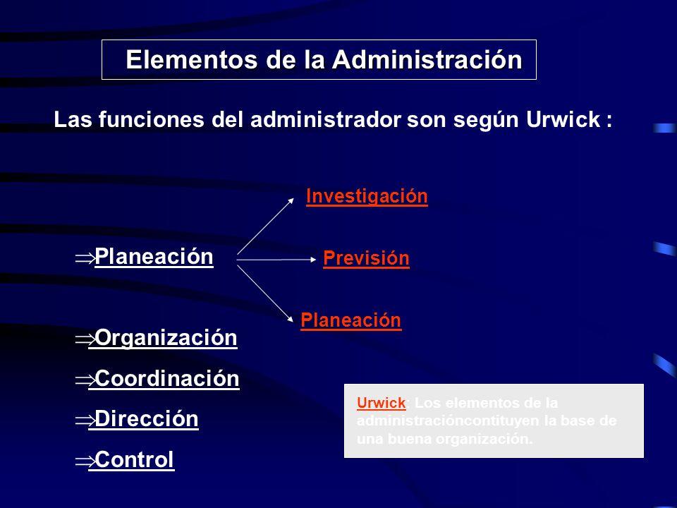 Elementos de la Administración Los cinco elementos que constituyen para Fayol las funciones del administrador son: Planeación Organización Dirección Coordinación Control