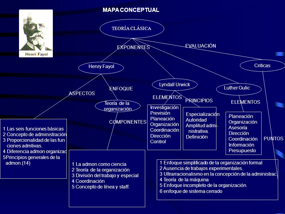 Presentación de la teoría clásica Sí la administración científica se caracterizaba por hacer énfasis en las tareas que realizaba el obrero, la teoría clásica se distinguía por el énfasis en la estructura y en las funciones que debe tener una organización para lograr la eficiencia.
