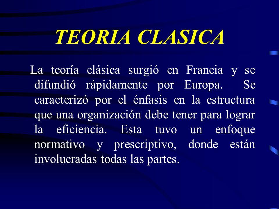 TEORIA CLASICA La teoría clásica surgió en Francia y se difundió rápidamente por Europa.