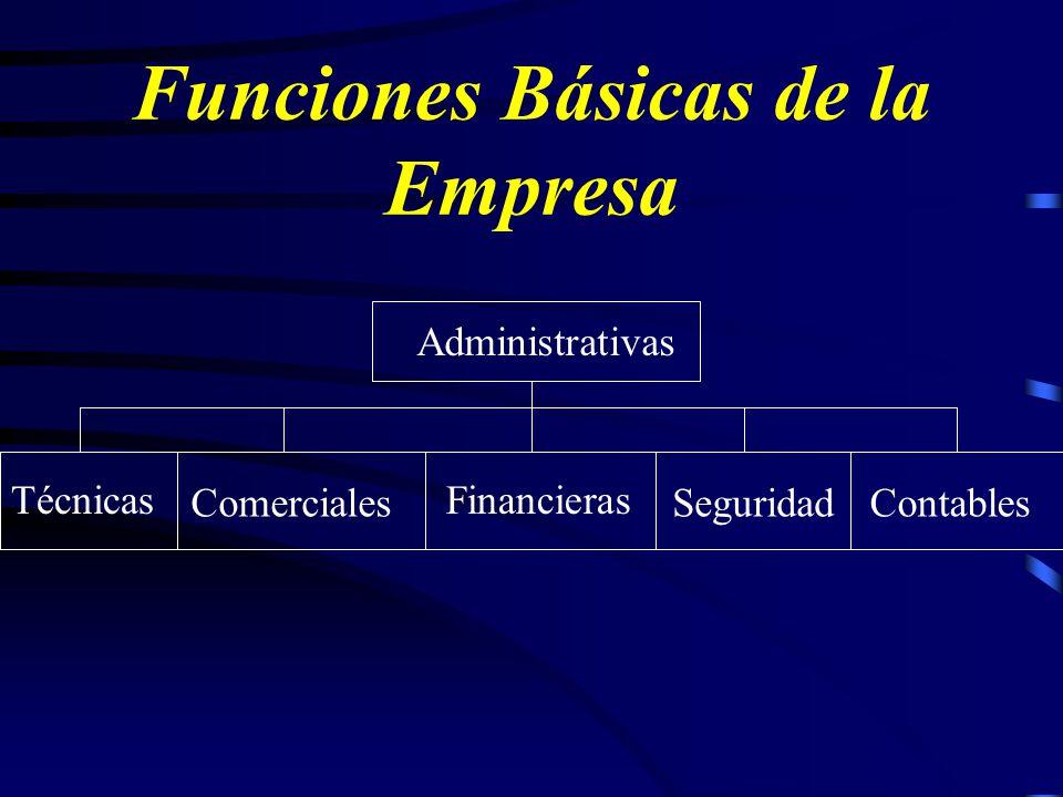 Funciones Básicas de la Empresa Administrativas Técnicas Comerciales Financieras SeguridadContables