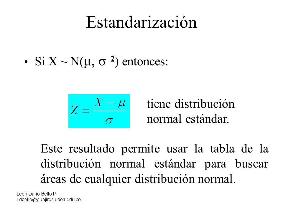 Características de la distribución normal Valores continuos Simétrica Unimodal Acampanada Moda Media Mediana Aproximadamente el 99% de las observacion
