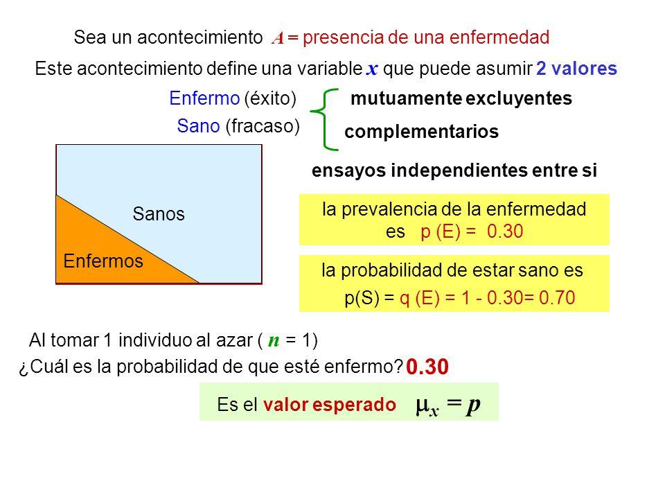 Media o esperanza matemática = n*p Varianza = n*p*q Desviación Típica = n*p* q La probabilidad de tener un incidente en el lugar de trabajo es de 0.15