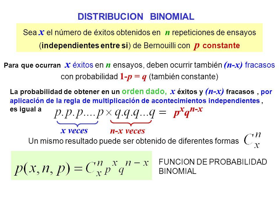 la prevalencia de la enfermedad es p (E) = 0.30 Sea un acontecimiento A = presencia de una enfermedad Este acontecimiento define una variable x que pu