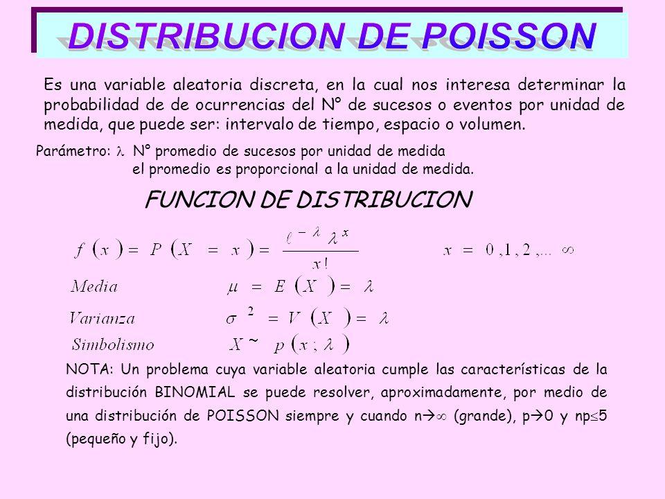 Ejemplo: Si la prevalencia de una enfermedad es p = 0.30. ¿Cuál será la probabilidad de encontrar en 4 animales tomados al azar, 3 enfermos? n = 4 p (