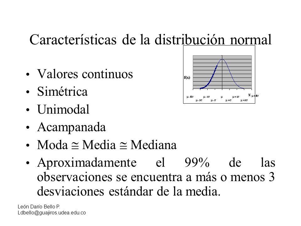 -3-20123 z Gráfica de la Distribución Normal f(z) 68% μ - 4 σ f(x) x μ - 3 σ μ - 2 σ μ - σ μ + 2 σμ μ + σμ + 3 σ μ + 4 σ