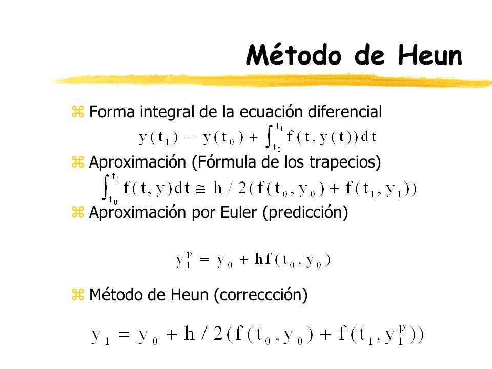 Método de Heun zForma integral de la ecuación diferencial zAproximación (Fórmula de los trapecios) zAproximación por Euler (predicción) zMétodo de Heu