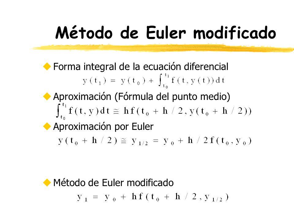 Método de Euler modificado uForma integral de la ecuación diferencial uAproximación (Fórmula del punto medio) uAproximación por Euler uMétodo de Euler