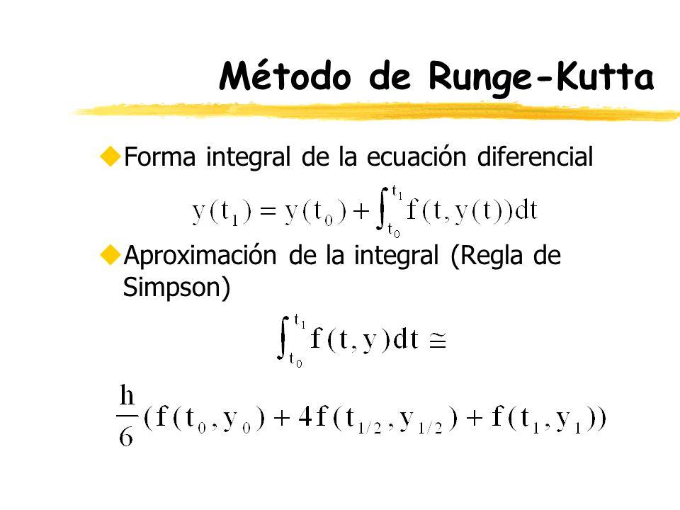 Método de Runge-Kutta uForma integral de la ecuación diferencial uAproximación de la integral (Regla de Simpson)