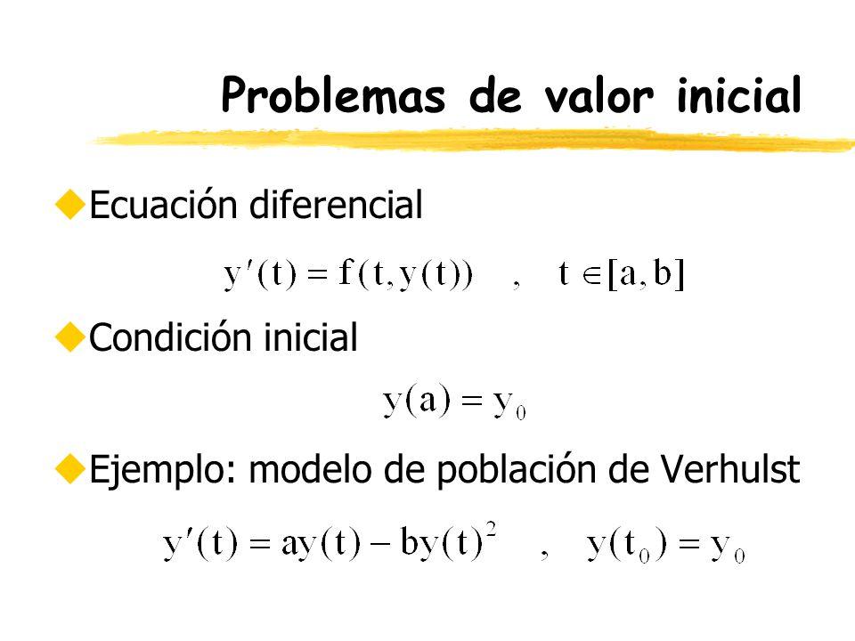 Problemas de valor inicial uEcuación diferencial uCondición inicial uEjemplo: modelo de población de Verhulst