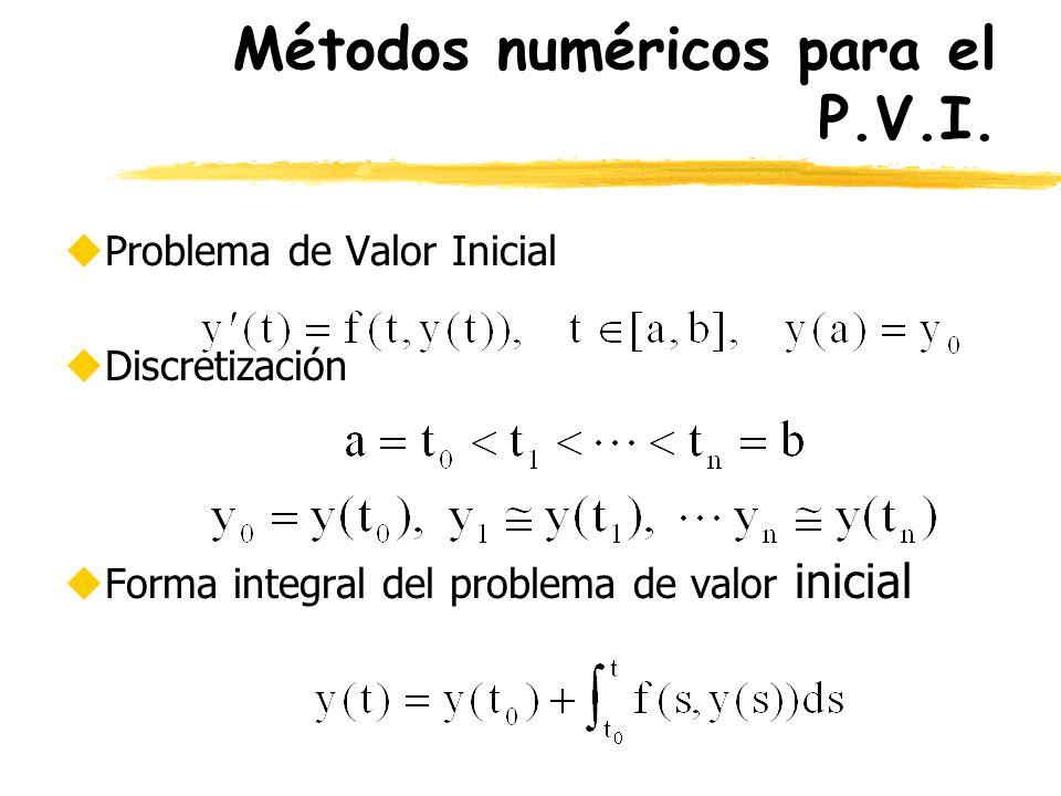 Métodos numéricos para el P.V.I. uProblema de Valor Inicial uDiscretización uForma integral del problema de valor inicial