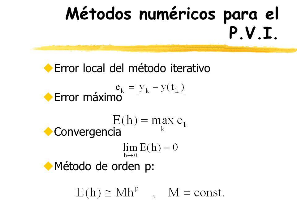 Métodos numéricos para el P.V.I. uError local del método iterativo uError máximo uConvergencia uMétodo de orden p: