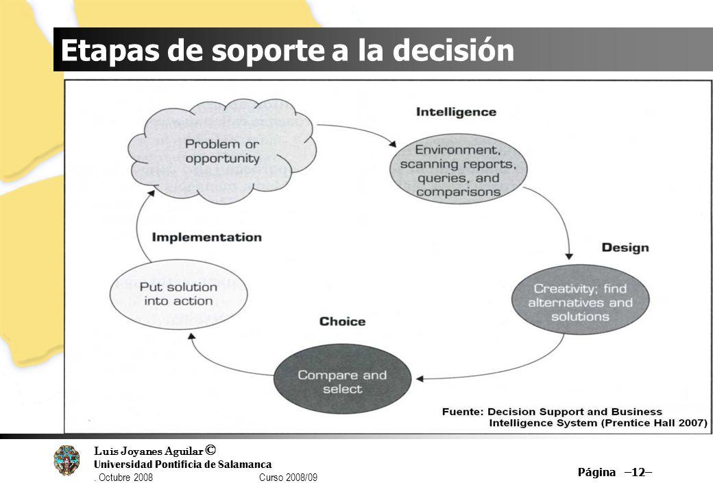 Luis Joyanes Aguilar © Universidad Pontificia de Salamanca. Octubre 2008 Curso 2008/09 Página –12– Etapas de soporte a la decisión Página –12–