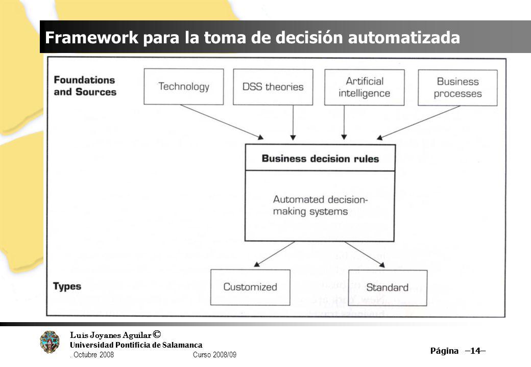 Luis Joyanes Aguilar © Universidad Pontificia de Salamanca. Octubre 2008 Curso 2008/09 Página –14– Framework para la toma de decisión automatizada Pág