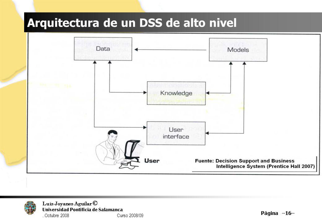 Luis Joyanes Aguilar © Universidad Pontificia de Salamanca. Octubre 2008 Curso 2008/09 Página –16– Arquitectura de un DSS de alto nivel Página –16–