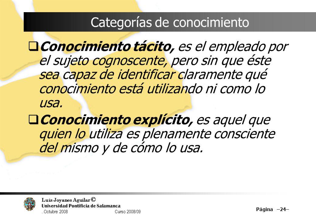 Luis Joyanes Aguilar © Universidad Pontificia de Salamanca. Octubre 2008 Curso 2008/09 Página –24– Categorías de conocimiento Conocimiento tácito, es